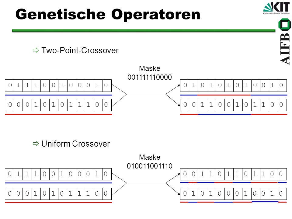 Genetische Operatoren