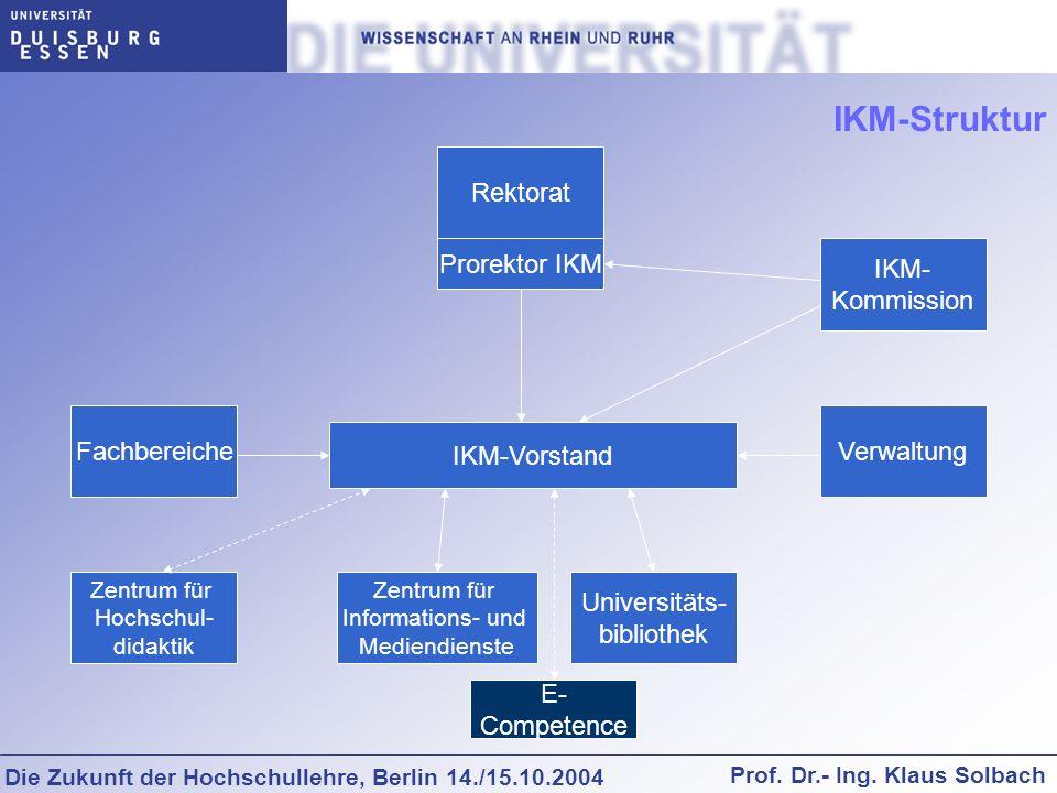 IKM-Struktur Rektorat Prorektor IKM IKM- Kommission Fachbereiche