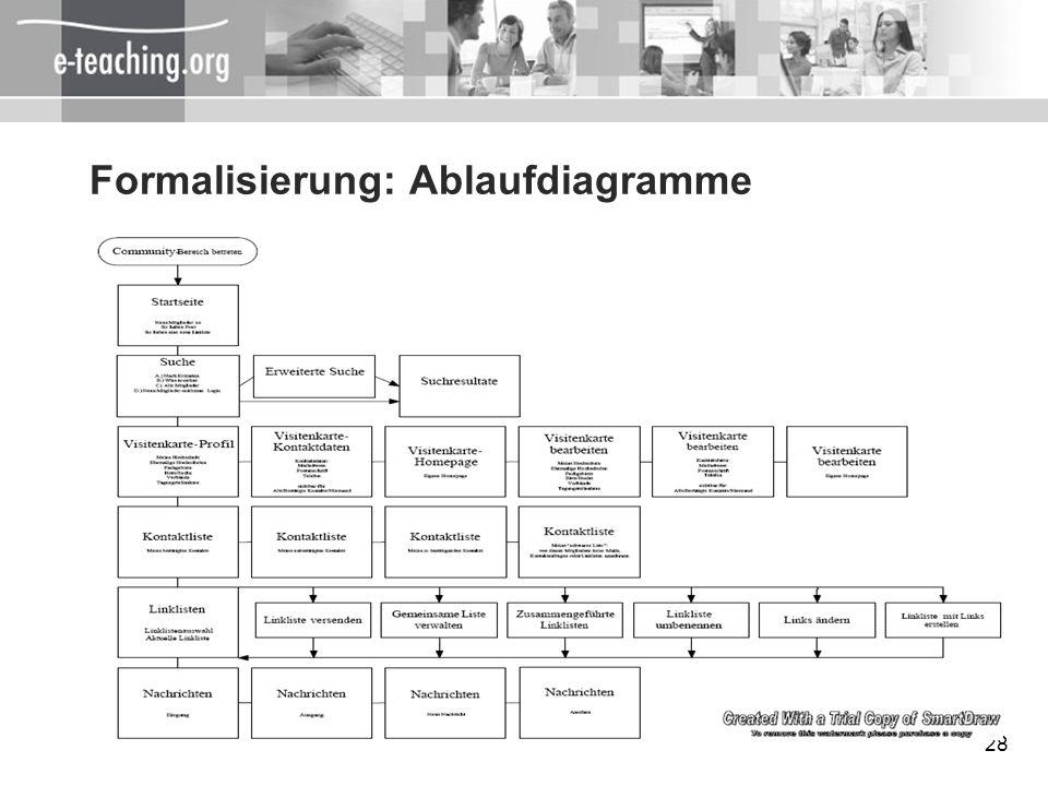 Formalisierung: Ablaufdiagramme