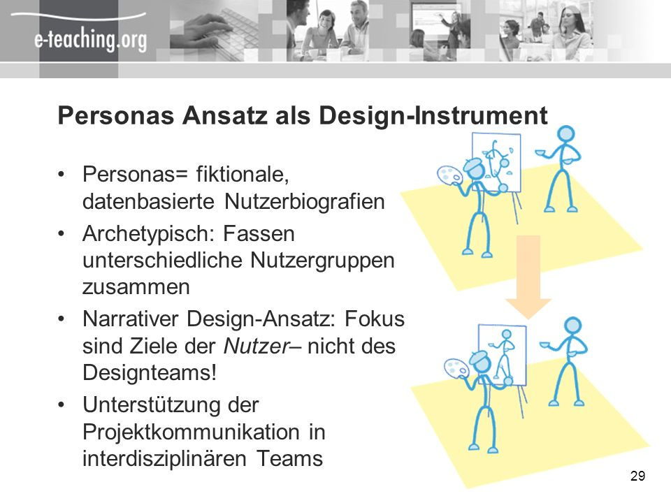 Personas Ansatz als Design-Instrument
