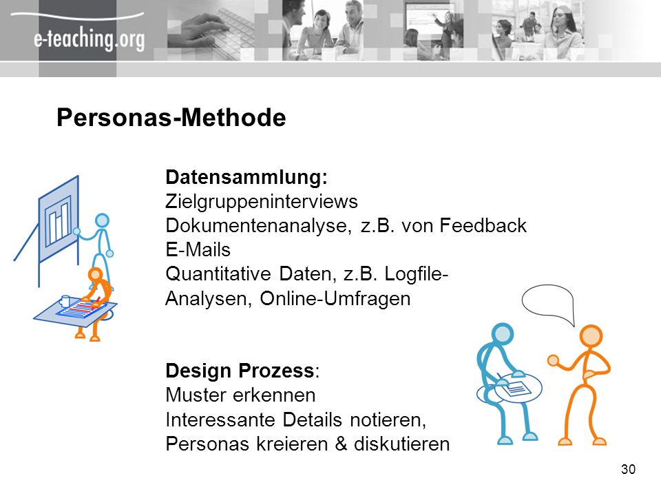 Personas-Methode Datensammlung: