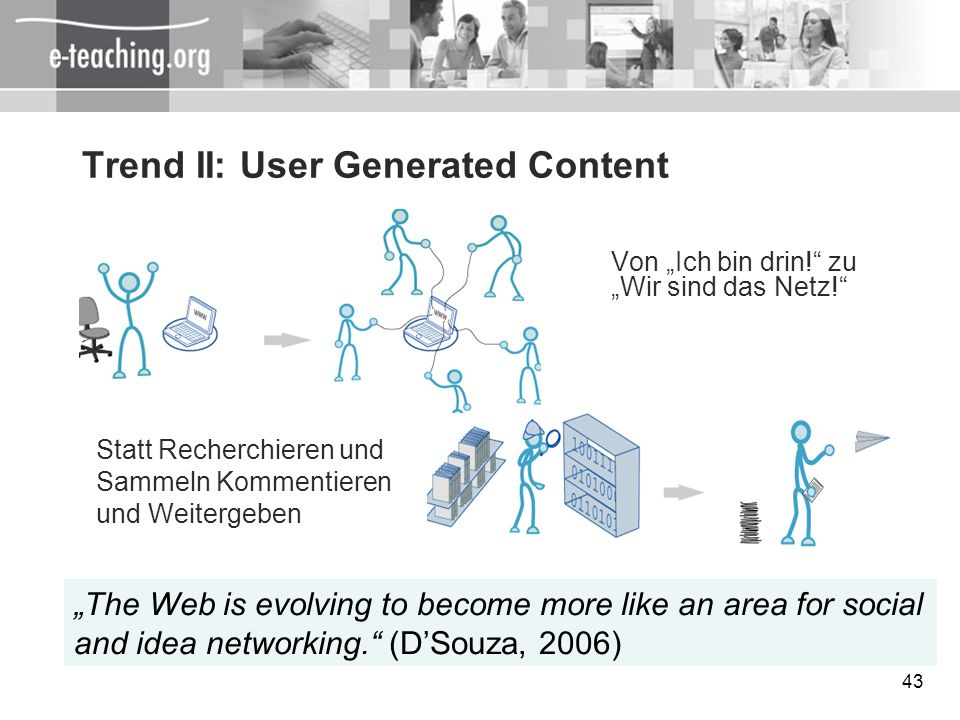 Trend II: User Generated Content
