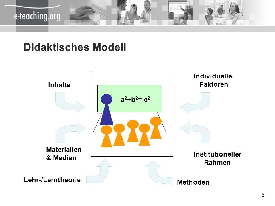 Didaktisches Modell Individuelle Faktoren Inhalte a2+b2= c2
