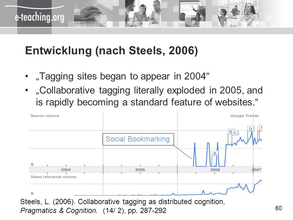 Entwicklung (nach Steels, 2006)