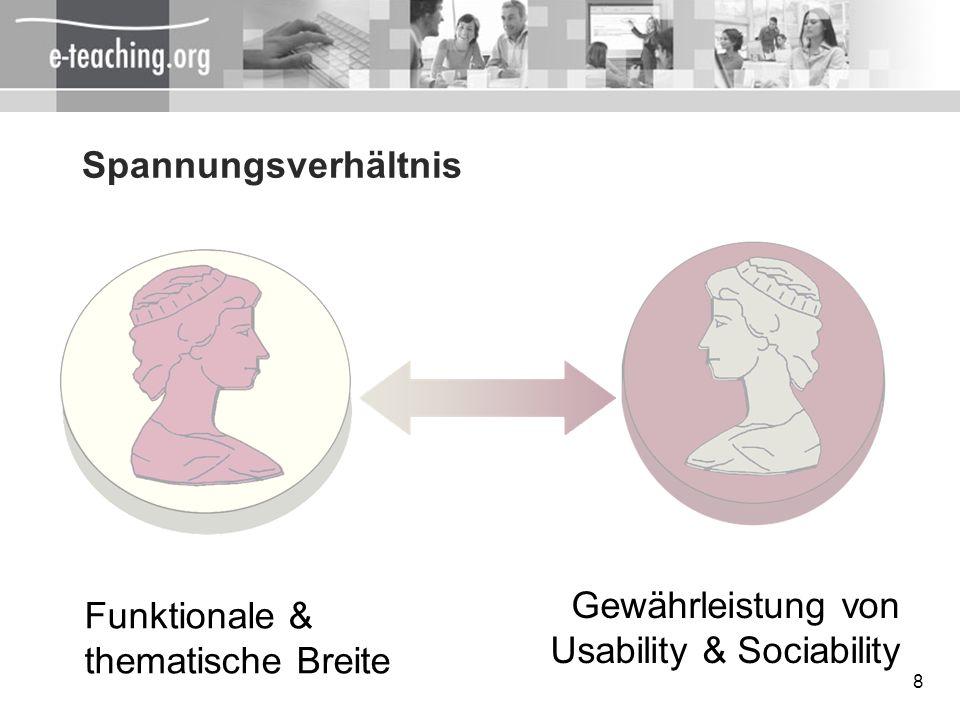 Usability & Sociability Funktionale & thematische Breite