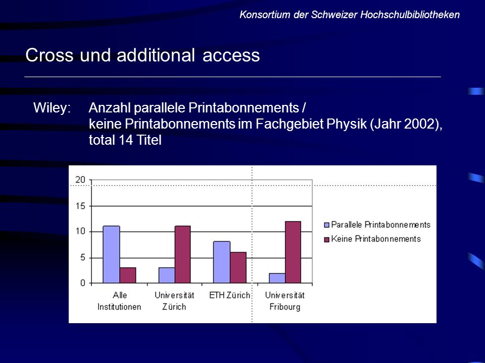 Cross und additional access