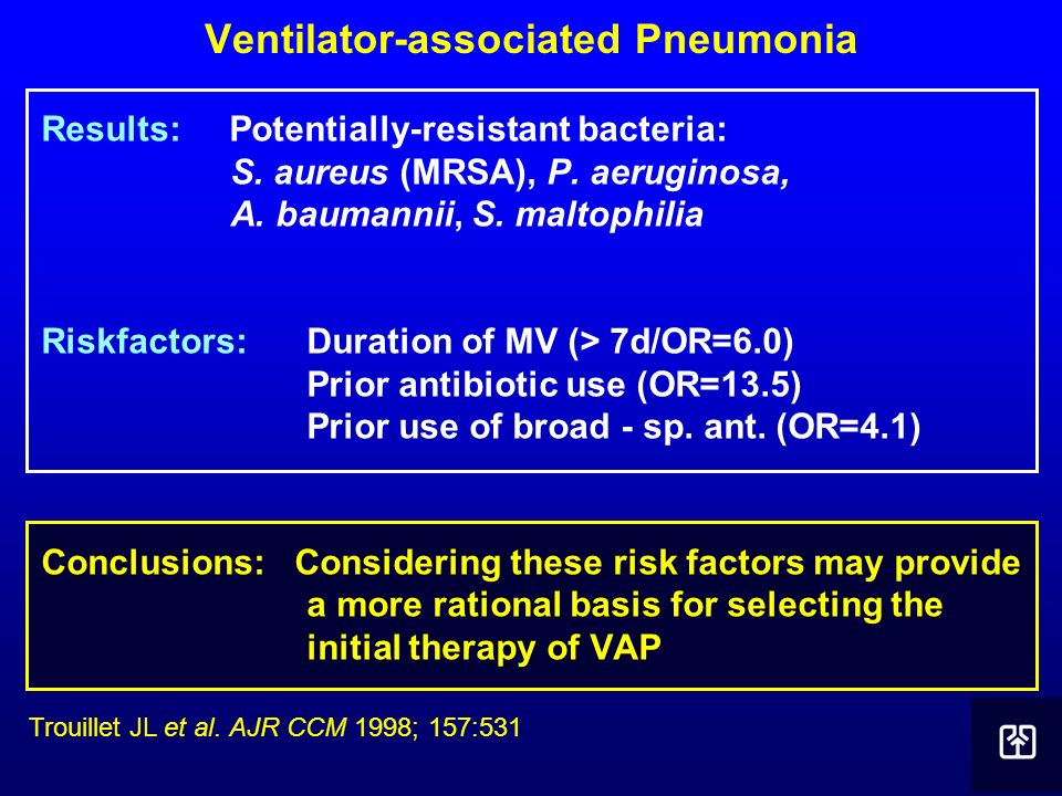 Ventilator-associated Pneumonia