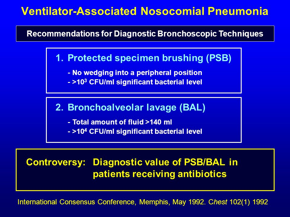 Ventilator-Associated Nosocomial Pneumonia