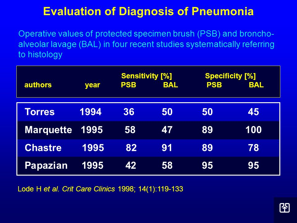 Evaluation of Diagnosis of Pneumonia
