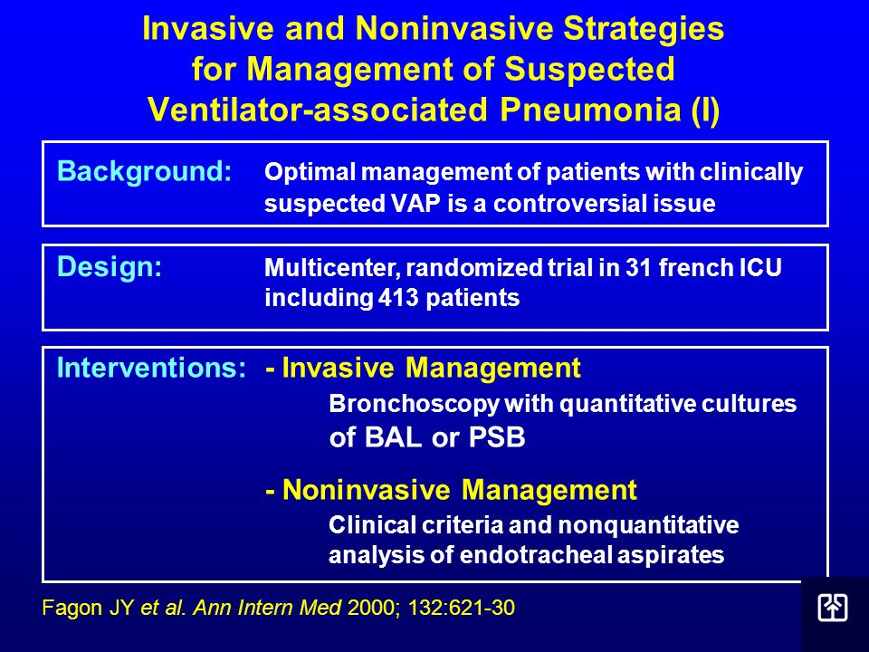 Invasive and Noninvasive Strategies for Management of Suspected Ventilator-associated Pneumonia (I)