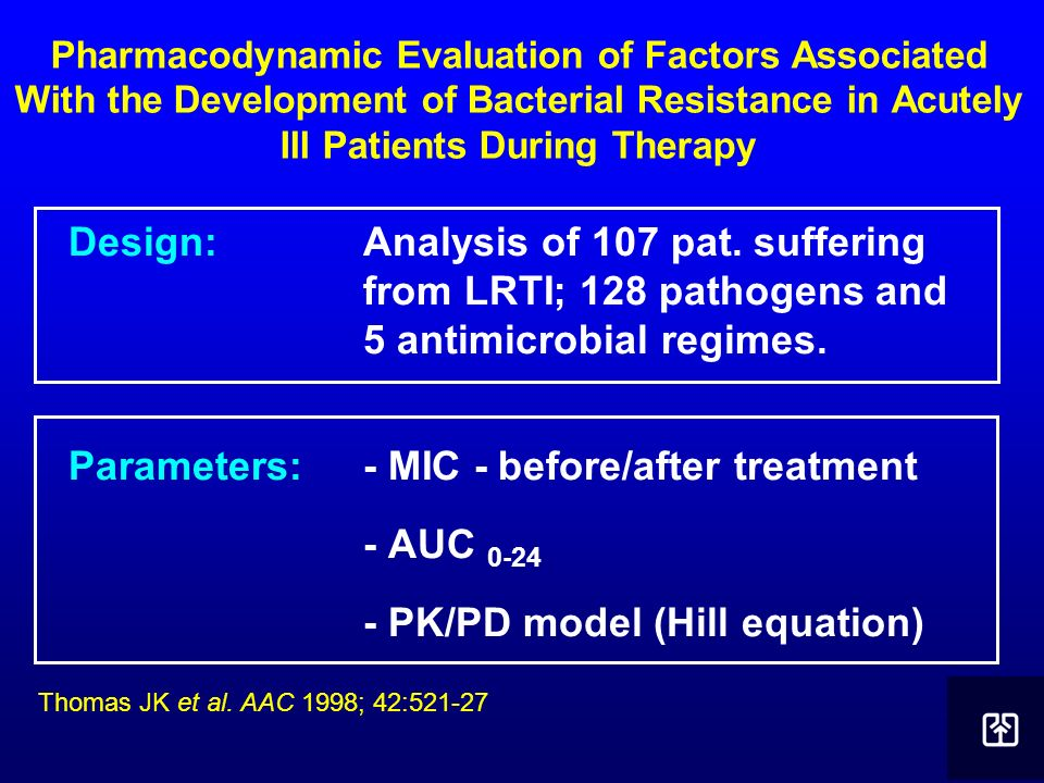 Parameters: - MIC - before/after treatment - AUC 0-24