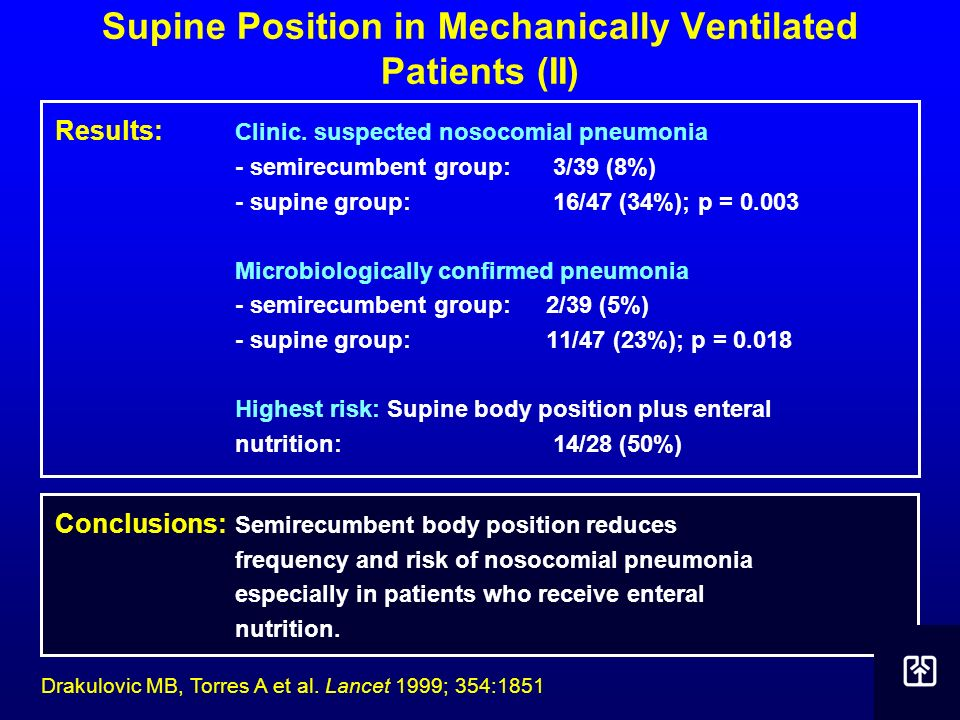 Supine Position in Mechanically Ventilated Patients (II)