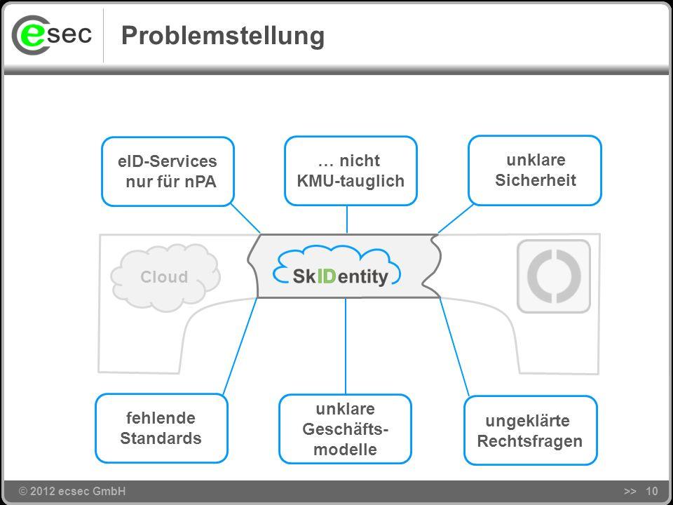 Problemstellung eID-Services … nicht unklare nur für nPA KMU-tauglich