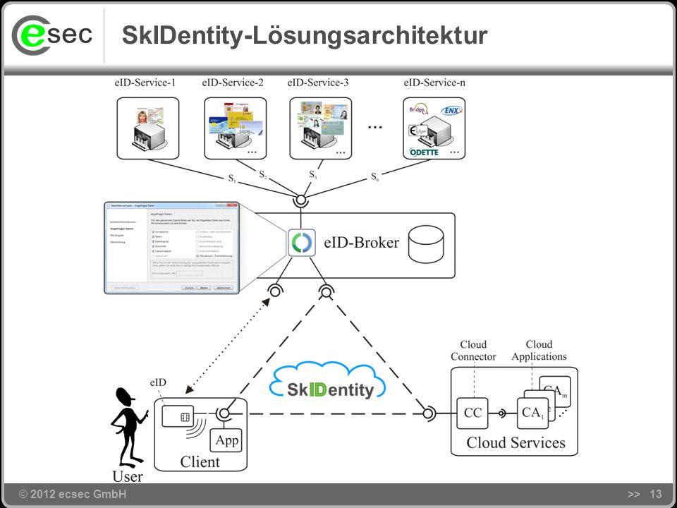 SkIDentity-Lösungsarchitektur