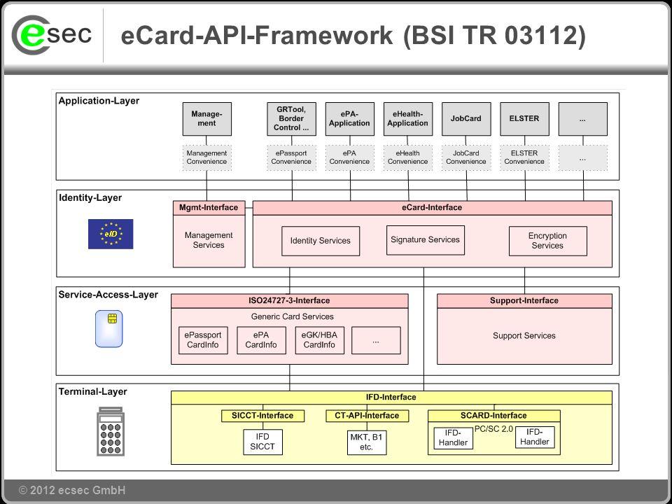 eCard-API-Framework (BSI TR 03112)