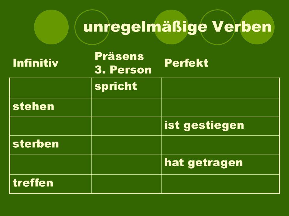 unregelmäßige Verben Infinitiv Präsens 3. Person Perfekt spricht