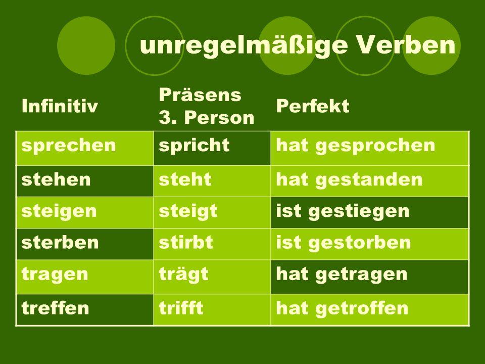 unregelmäßige Verben Infinitiv Präsens 3. Person Perfekt sprechen