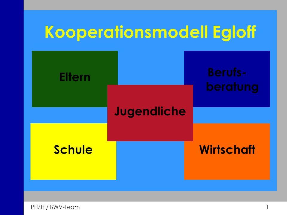 Kooperationsmodell Egloff