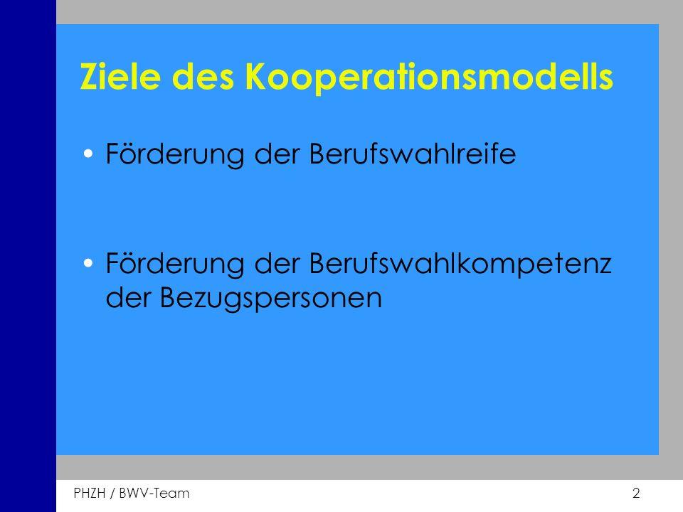Ziele des Kooperationsmodells