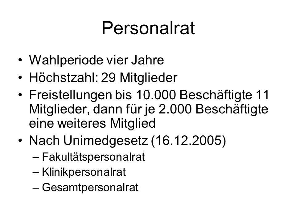 Personalrat Wahlperiode vier Jahre Höchstzahl: 29 Mitglieder