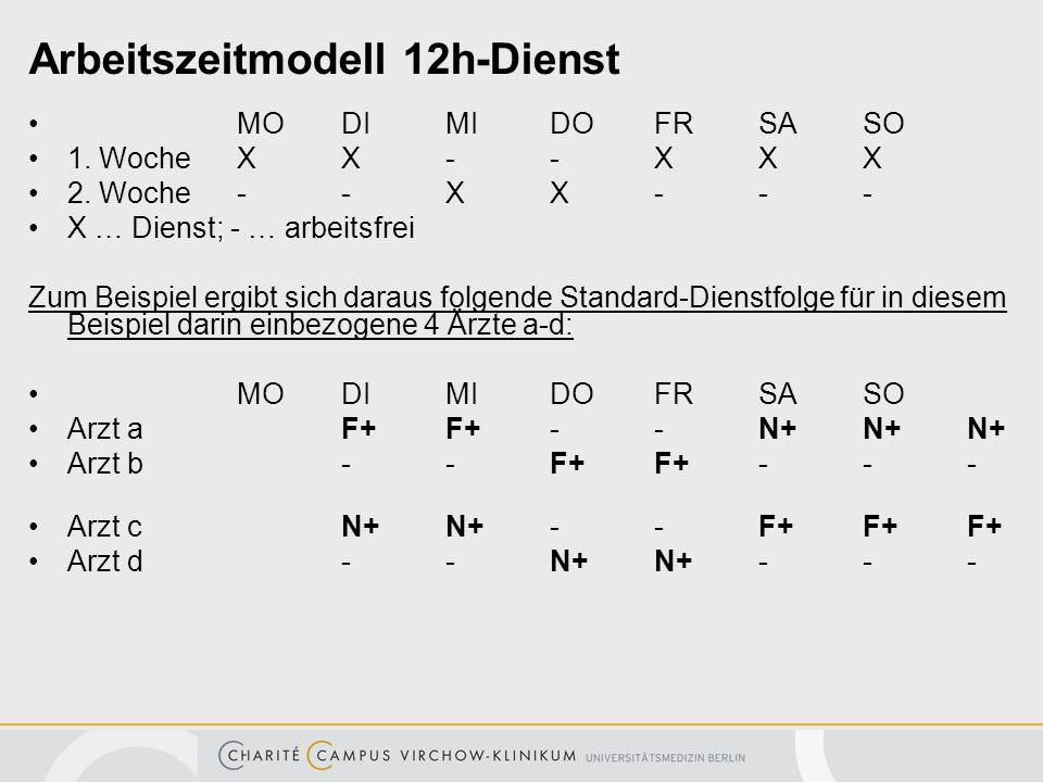 Arbeitszeitmodell 12h-Dienst