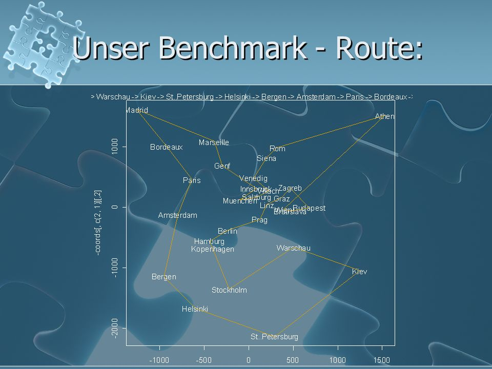 Unser Benchmark - Route: