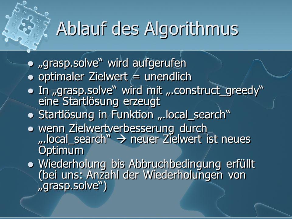 Ablauf des Algorithmus