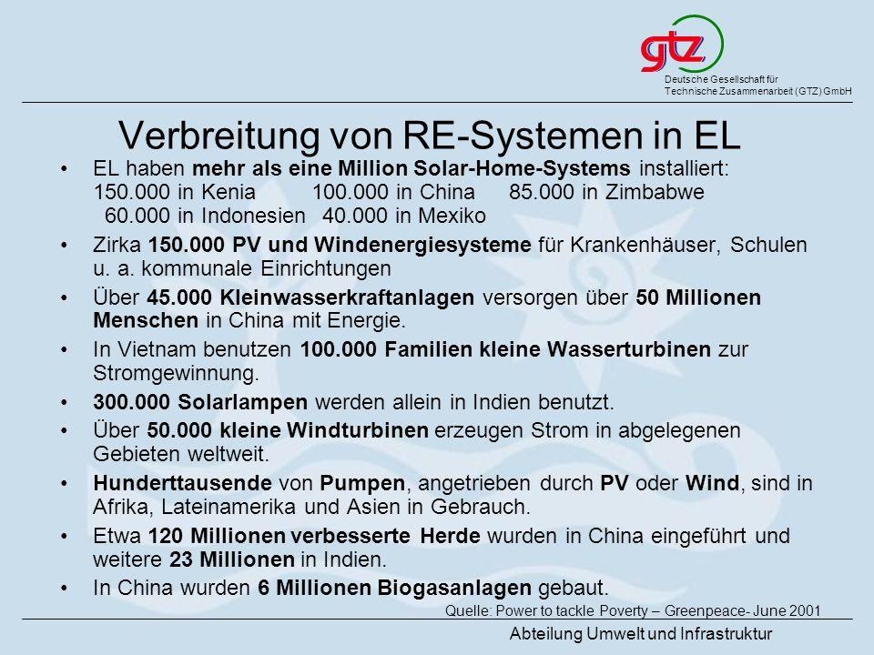 Verbreitung von RE-Systemen in EL