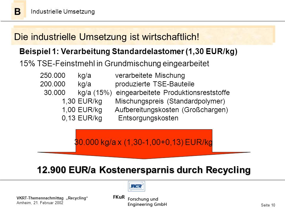 12.900 EUR/a Kostenersparnis durch Recycling