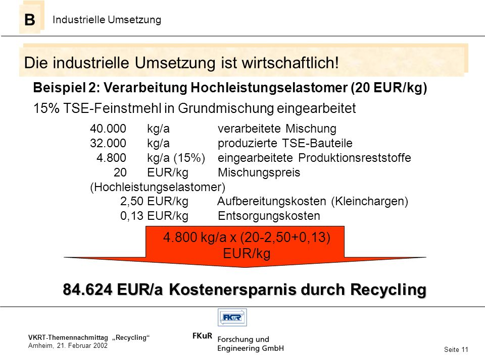 84.624 EUR/a Kostenersparnis durch Recycling