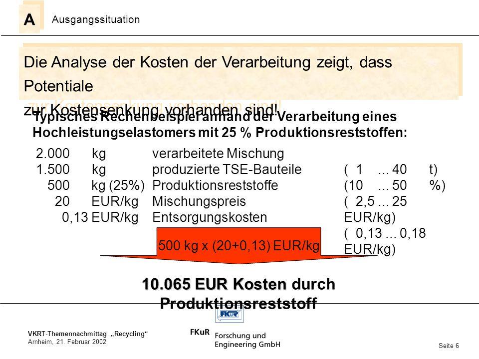 10.065 EUR Kosten durch Produktionsreststoff