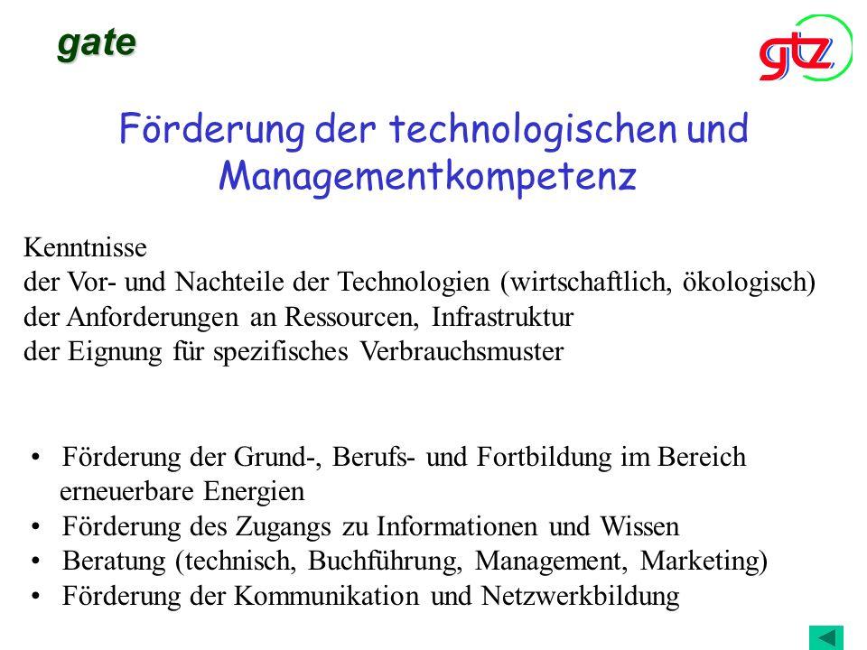 Förderung der technologischen und Managementkompetenz