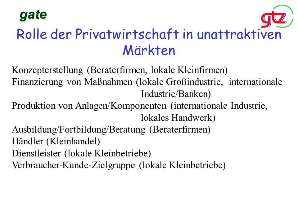 Rolle der Privatwirtschaft in unattraktiven Märkten