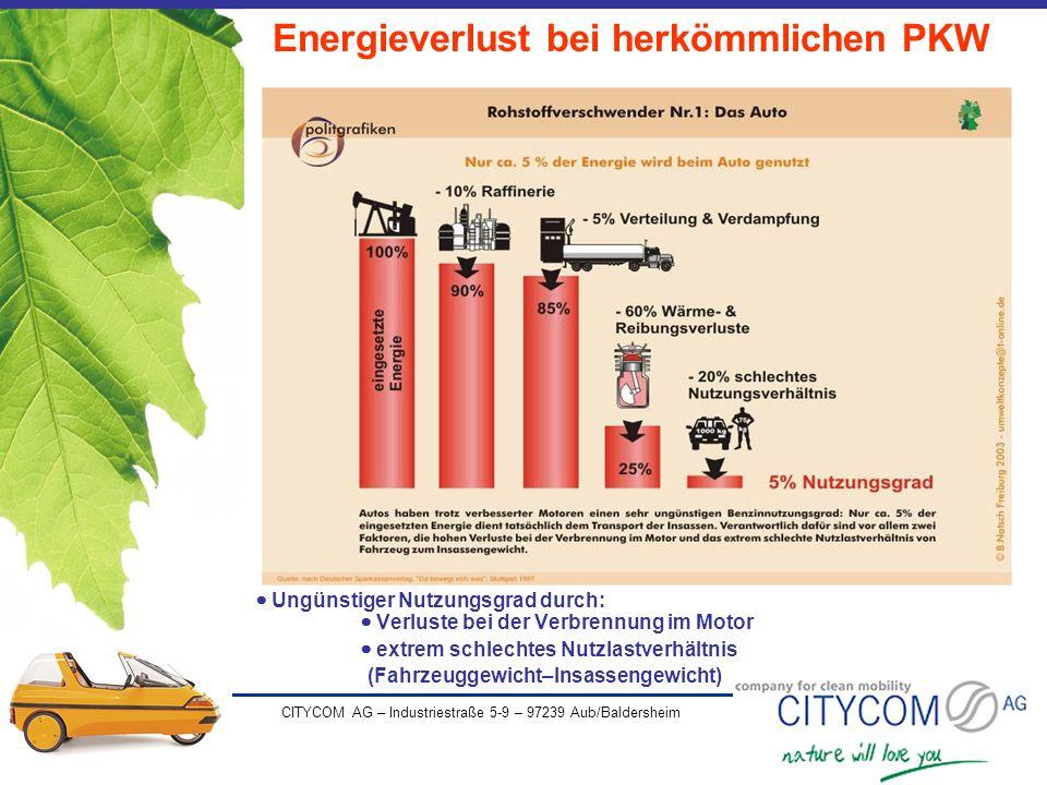 Energieverlust bei herkömmlichen PKW