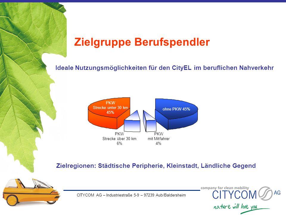 Ideale Nutzungsmöglichkeiten für den CityEL im beruflichen Nahverkehr