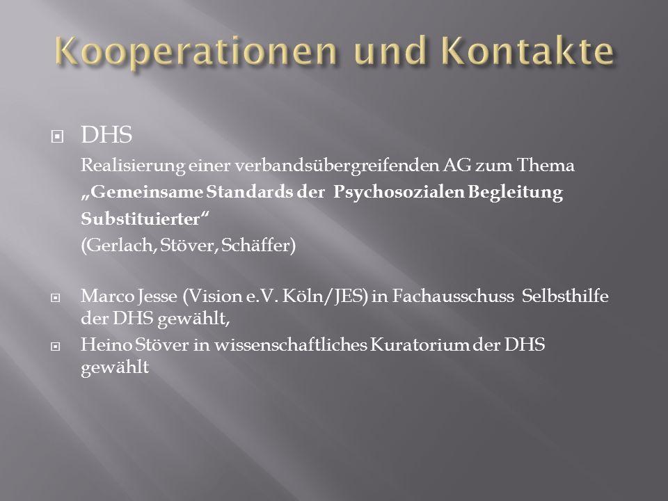 Kooperationen und Kontakte