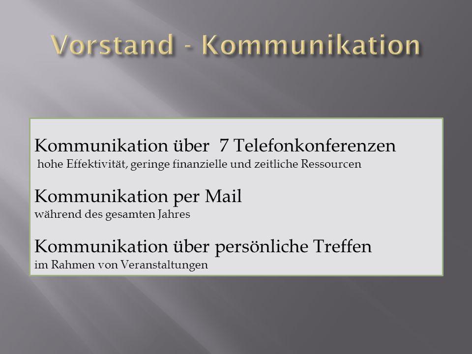 Vorstand - Kommunikation