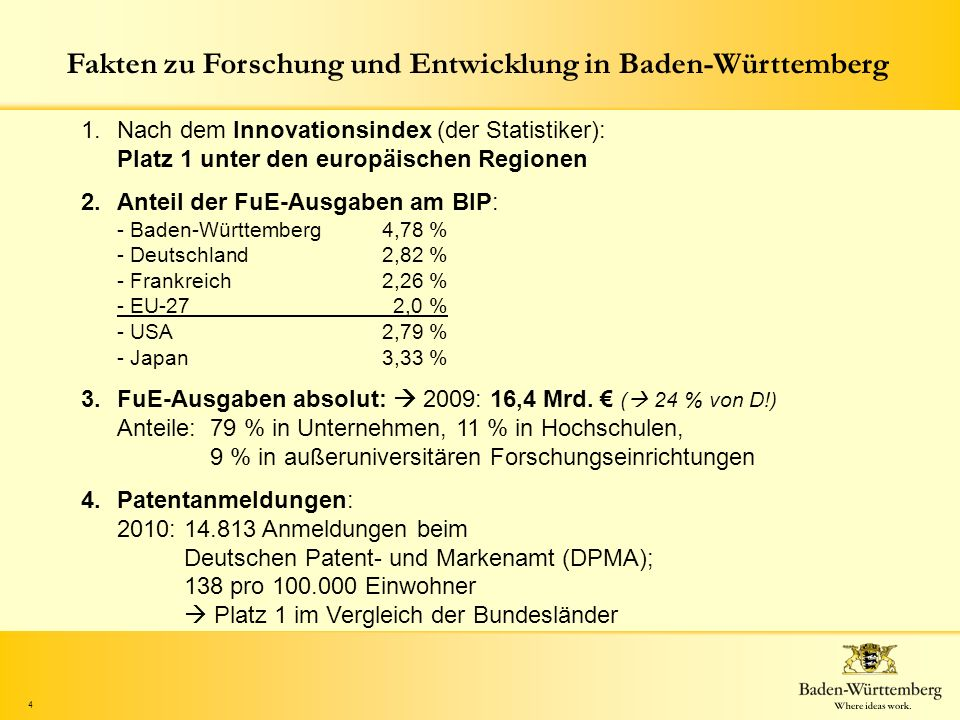 Fakten zu Forschung und Entwicklung in Baden-Württemberg