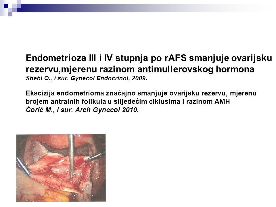Endometrioza III i IV stupnja po rAFS smanjuje ovarijsku rezervu,mjerenu razinom antimullerovskog hormona Shebl O., i sur.
