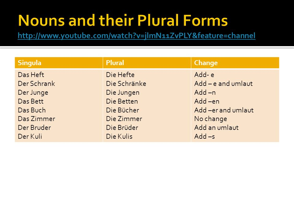 Nouns and their Plural Forms http://www. youtube. com/watch