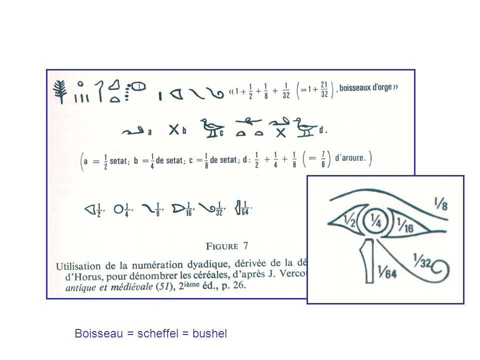 Boisseau = scheffel = bushel