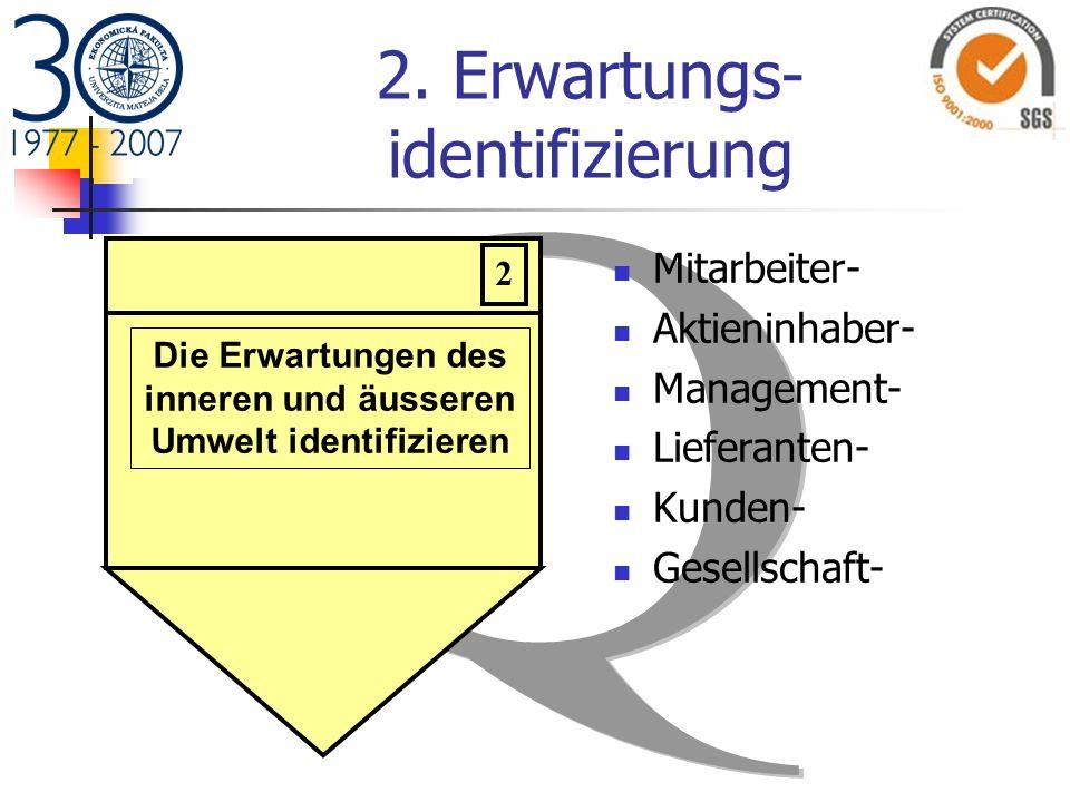 2. Erwartungs- identifizierung
