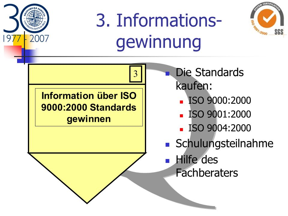 3. Informations- gewinnung