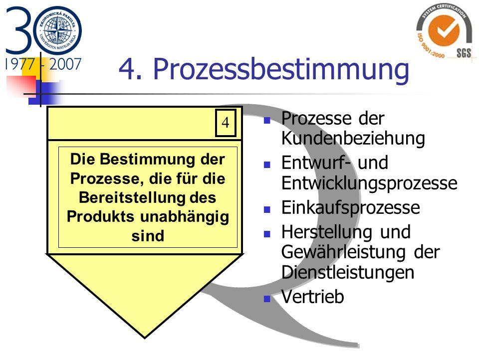 4. Prozessbestimmung Prozesse der Kundenbeziehung