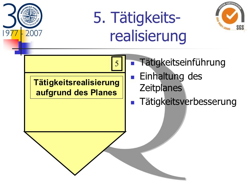 5. Tätigkeits- realisierung