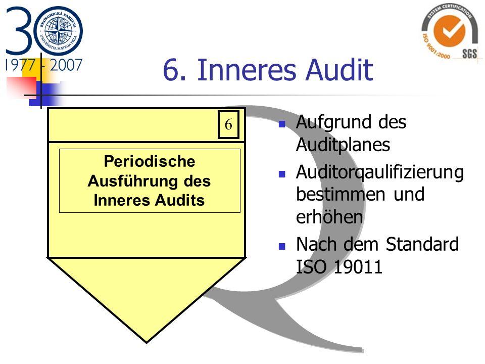 Periodische Ausführung des Inneres Audits