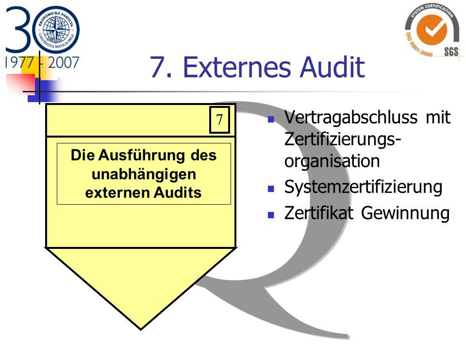 Die Ausführung des unabhängigen externen Audits