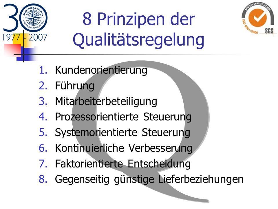 8 Prinzipen der Qualitätsregelung