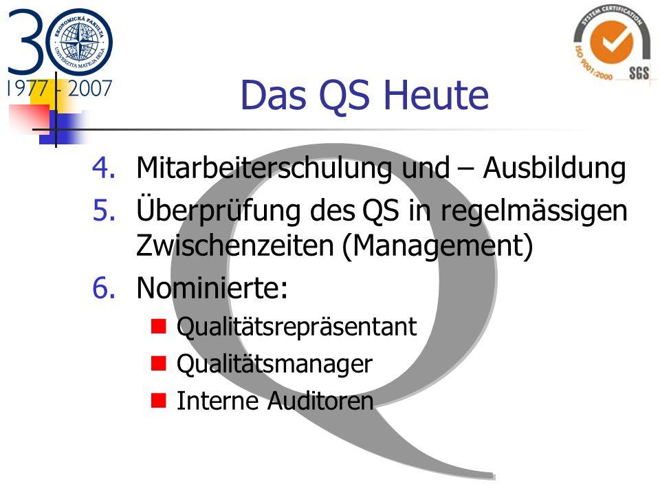 Das QS Heute Mitarbeiterschulung und – Ausbildung