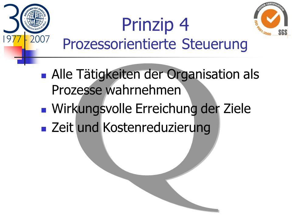 Prinzip 4 Prozessorientierte Steuerung